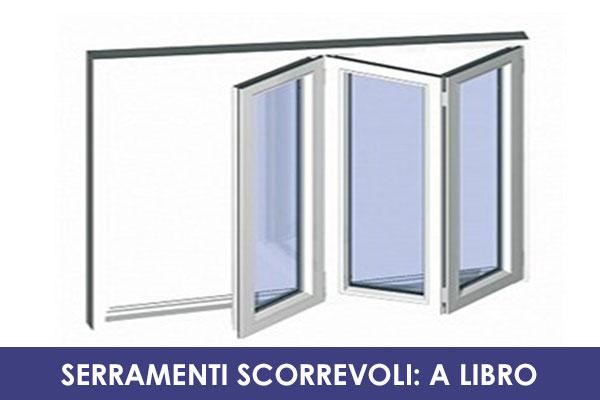 A libro new vision serramenti - Porte finestre a libro ...